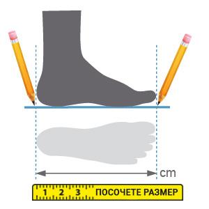 Как да определите размера на обувките, които носите?