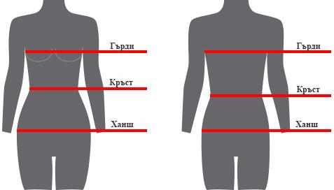 Как да определите размера на дрехата?